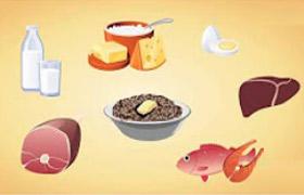 Vitamine Mineralien Potenz